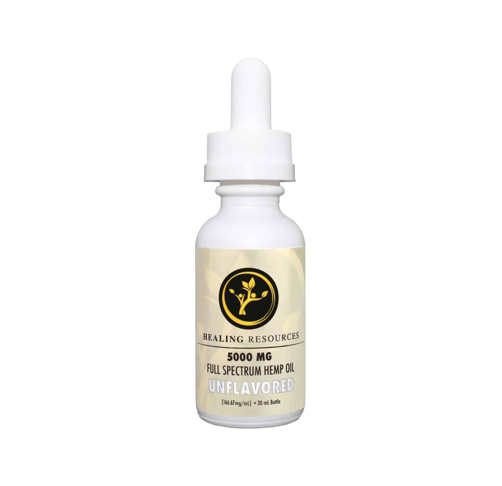 Best CBD Oil for those who need an extra powerful strength